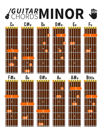 chords: Colorful minor chords chart for guitar with fingers position
