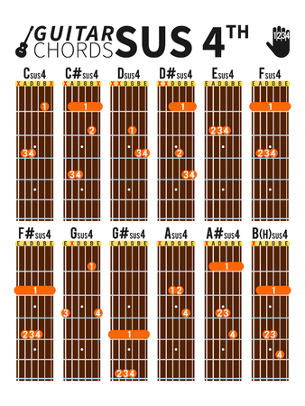 chords: Colorful suspended fourth chords chart for guitar with fingers position Illustration