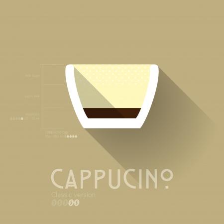 cappucino: Eenvoudige Moderne Cappucino Manual Wallpaper - Flat Design - Vector Illustratie