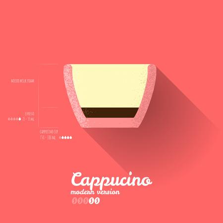 cappucino: Eenvoudig Cappuccino Modern Recept Poster - Koffie Infographic - Vector Illustratie
