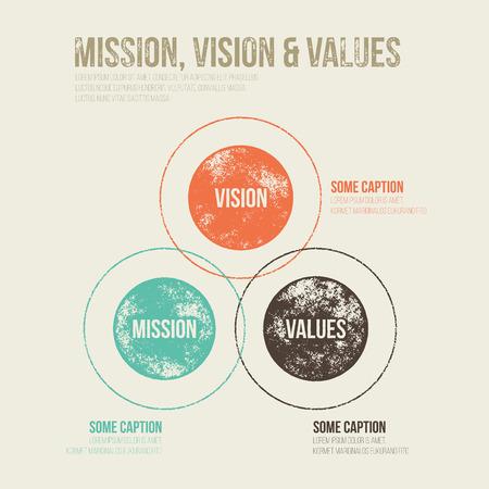 mision: Grunge Dirty Misi�n, Visi�n y Valores Diagrama Esquema Infograf�a - Ilustraci�n vectorial