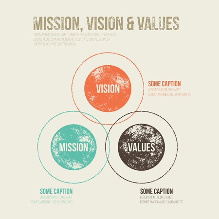 team vision: Grunge Dirty Mission, Vision and Values Diagram Schema Infographic - Vector Illustration