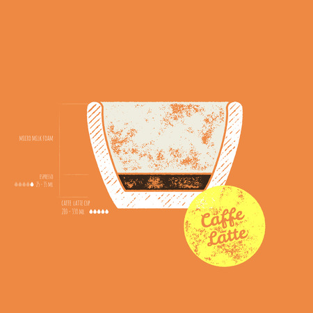 caffe: Original Caffe Latte Recipe -  How to do it - Retro Grunge Vector Illustration - How to prepare original caffe latte  properly - Espresso and milk foam in a cup on orange background Illustration