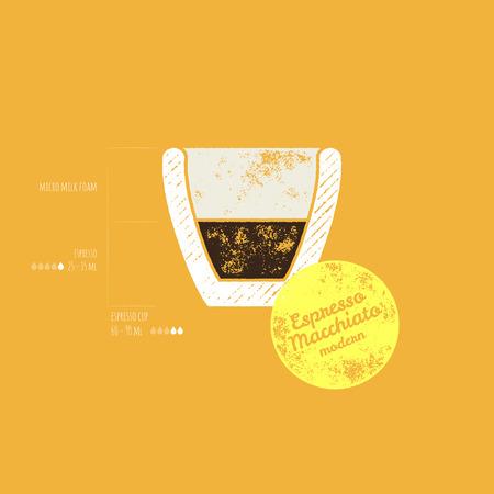 prepare: Original Espresso Macchiato Modern Recipe - Retro Grunge Vector Illustration - How to prepare espresso macchiato properly in modern way - Espresso and micro milk foam in espresso cup on yellow Illustration