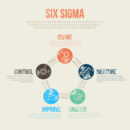 project management: Six Sigma Project Management Diagram Template - Vector Illustration - Infographic Element