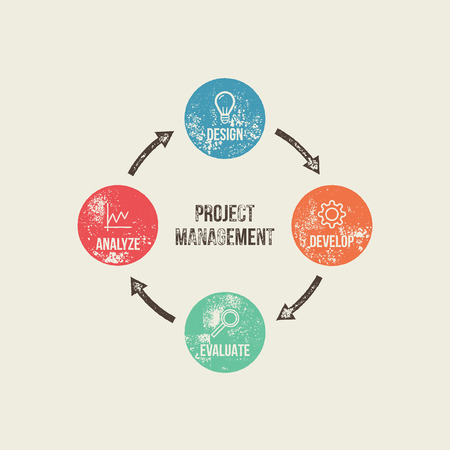 schedule system: Vector Project Management Process Dirty Grunge Diagram Concept - Infographic Element