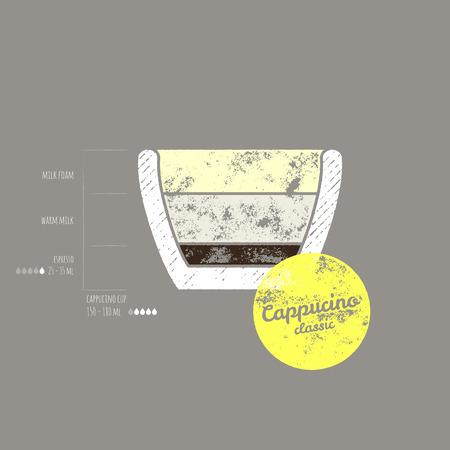 cappucino: Originele Cappucino Classic Recept - Hoe om het te doen - Retro Grunge Vector Illustratie - Hoe origineel cappucino goed voor te bereiden in de klassieke manier - Espresso, warme melk en melkschuim in een kop op grijs