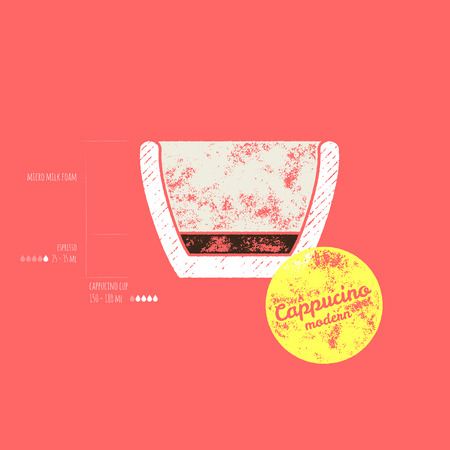 cappucino: Originele Cappucino Modern Recept - Hoe om het te doen - Retro Grunge Vector Illustratie - Hoe origineel cappucino goed voor te bereiden in de moderne manier - Espresso en micro melkschuim in een kop op rode achtergrond