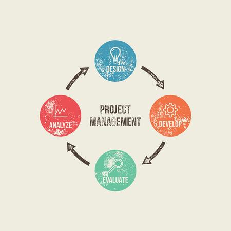 management concept: Vector Project Management Process Dirty Grunge Diagram Concept - Infographic Element