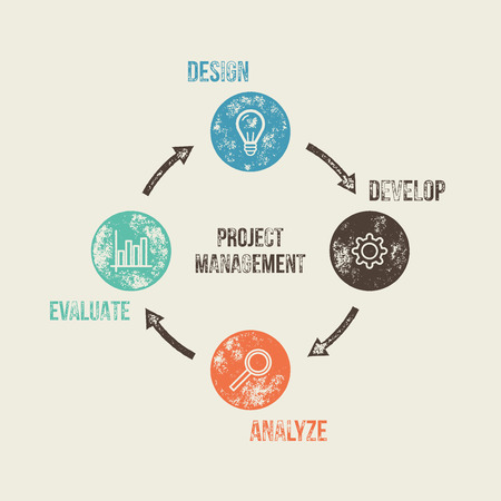 project management: Vector Project Management Process Dirty Grunge Diagram Concept - Infographic Element