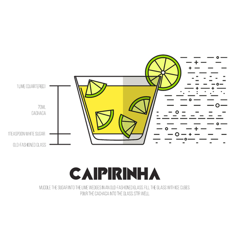 prepare: Caipirinha - Thin Flat Line Style Cocktail Recipe. Simple instructions on how to prepare the popular drink. Suitable for wall of your bar or on the web.