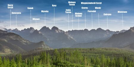 Panorama of Tatra Mountains from Glodowka