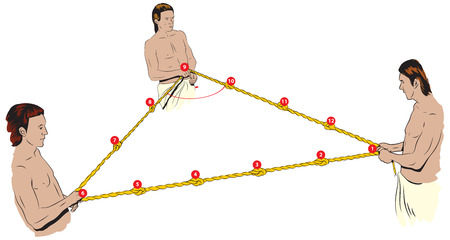 Making right-angle triangle using a rope