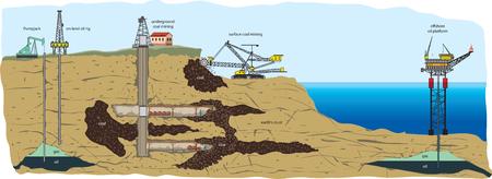 trabajador petroleros: Tipos de minería Vectores