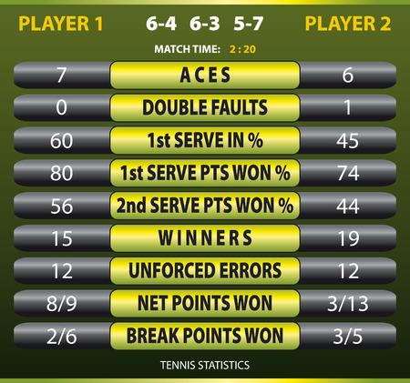 match: Tennis match statistics Illustration
