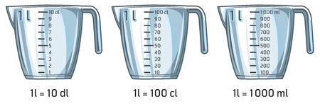Measuring jug/ cup