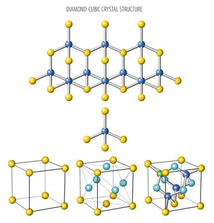 Diamond cubic crystal structure