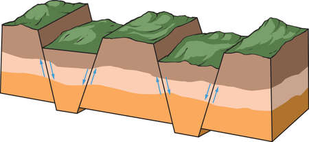 Vector illustration shows basic formation of fault-block mountains. Ilustracje wektorowe