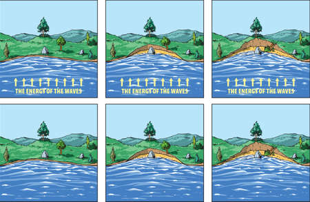 Vector illustration shows impact stages of sea waves on the coast - coastal erosion.