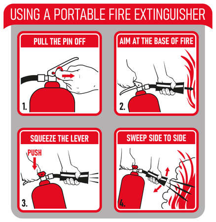 Vector illustrated pictograms show steps on how to use a Portable Fire Extinguisher.