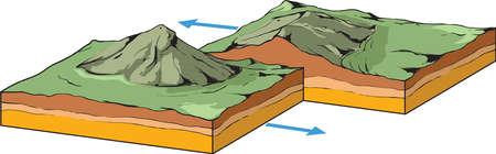 Vector illustration movement Earth tectonic plates.