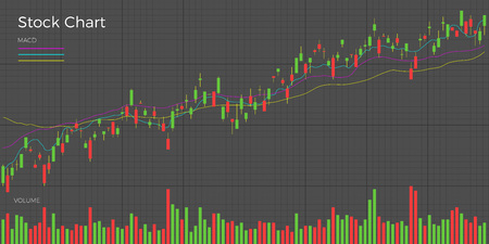 Candle stick graph in bull trends, stock market investment trading with MACD indicators and volume, flat design vector