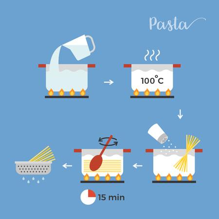 grafische info of kookpasta stap voor stap, platte ontwerpvector
