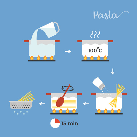 graphic info or cooking pasta step by step, flat design vector