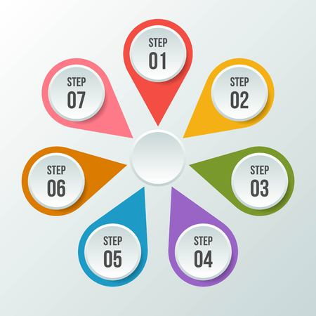 7 steps Circle chart, Circle infographic or Circular diagram