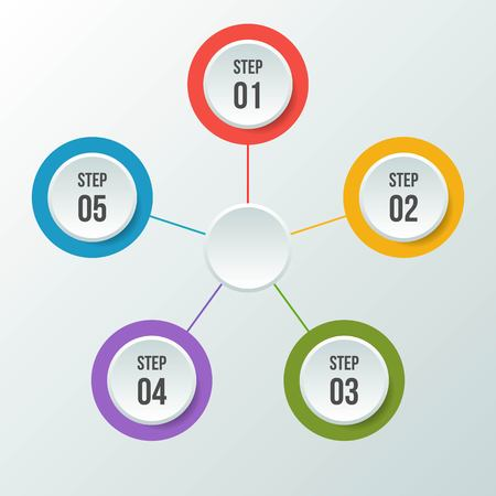 5 steps Circle chart, Circle infographic or Circular diagram