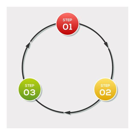 Circle chart, Circle arrows infographic or Cycle Diagram Templates with 3 steps Ilustração