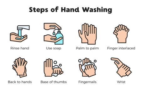 Hand washing steps infographic, Hand washing vector icon with name 벡터 (일러스트)