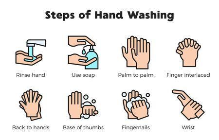 Handwaschschritte Infografik, Handwaschvektorsymbol mit Namen Vektorgrafik