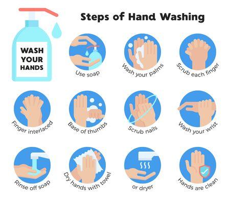 Hand washing steps infographic, Hand washing vector illustrator