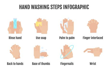 Hand washing steps infographic, Hand washing vector icon with name Vecteurs