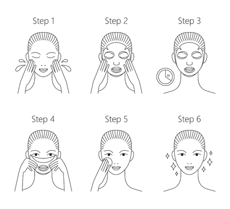 mask woman: Steps how to apply facial sheet mask. Infographics for the beauty industry.  Vector line illustration. Illustration