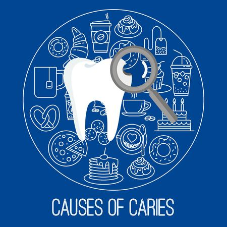 Causes of caries poster, vector illustration. Stock Illustratie