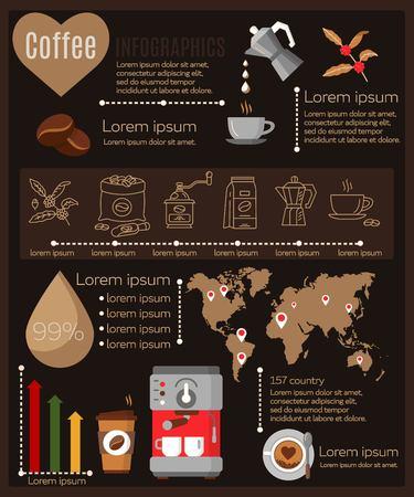 Kaffee-Infografiken setzen Elemente. Schritte zum Kaffeekochen. Layoutstatistik des weltweiten Java-Verbrauchs und der Produktionskette Abstrakte Vektorillustration Vektorgrafik