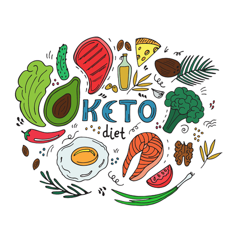 Keto paleo diet hand drawn banner. Ketogenic food low carb and protein, high fat. Healthy eating in doodle style. Illustration