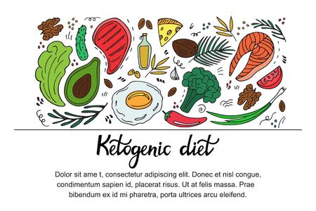 Horizontales Banner der ketogenen Ernährung im handgezeichneten Doodle-Stil. Low-Carb-Diät. Paleo-Ernährung. Keto-Mahlzeit Protein und Fette