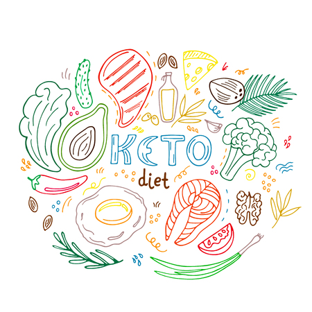Ketogenic diet banner in hand drawn doodle style. Low carb dieting. Paleo nutrition. Keto meal protein and fat.