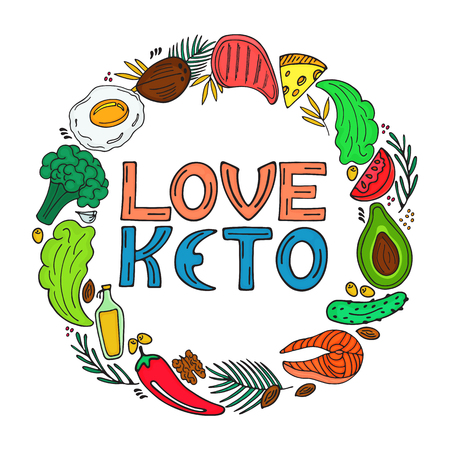Love Keto - hand drawn inscription. Ketogenic diet round frame in doodle style. Low carb dieting. Paleo nutrition, meal protein and fat