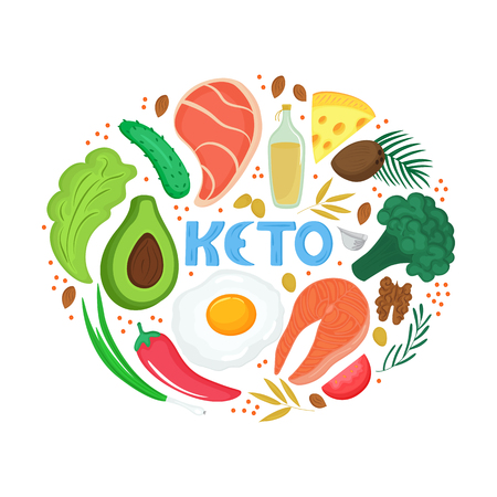 Keto - hand drawn inscription. Ketogenic diet banner. Low carb dieting. Paleo nutrition, meal protein and fat. Organic food.