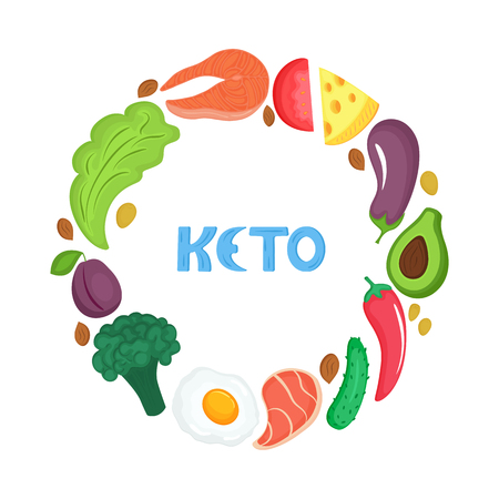 Keto nutrition. Ketogenic diet round frame with organic vegetables, fruits, nuts and other healthy foods. Low carb dieting. Paleo meal protein and fat. Illustration