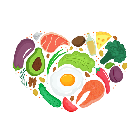 Keto food. Ketogenic diet with organic vegetables, nuts and other healthy eat. Low carb nutrition. Paleo meal protein and fat. Heart shaped banner
