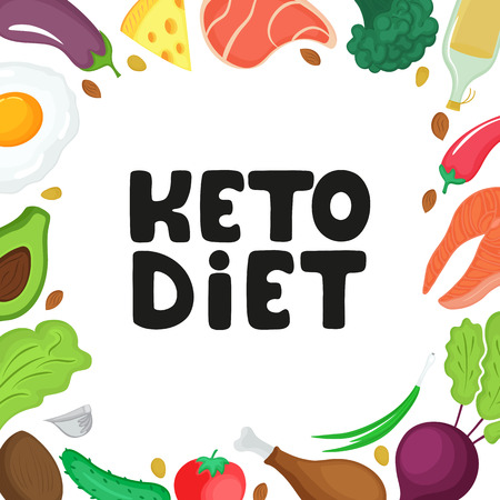 Keto diet hand drawn. Ketogenic low carb and protein, high fat. Square frame of vegetables, meat, fish and other food. Illustration