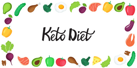 Keto diet banner. Ketogenic low carb and protein, high fat. Horizontal frame of fresh vegetables, fish, meat, nuts