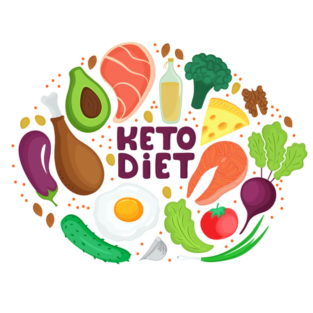 Keto diet hand drawn banner. Ketogenic low carb and protein, high fat. Healthy food banner. Standard-Bild - 124064670