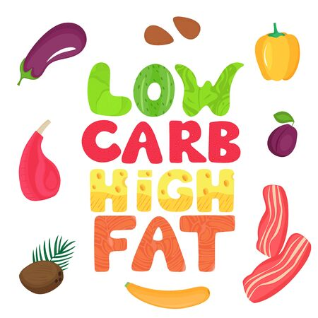 Keto banner with text from food. Ketogenic diet concept. Healthy menu. Low carb, high fat Çizim