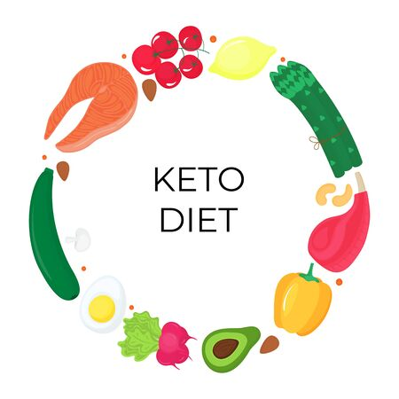 Keto frame from food. Ketogenic diet concept. Healthy menu. Low carb, high fat. Çizim